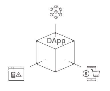 Blockchain DApp Development Services
